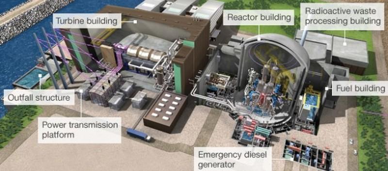kjernekraftverk i verden